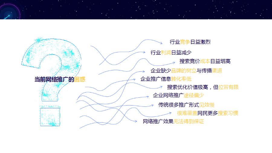 廣州網絡推廣
