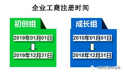 山东方鑫企业管理