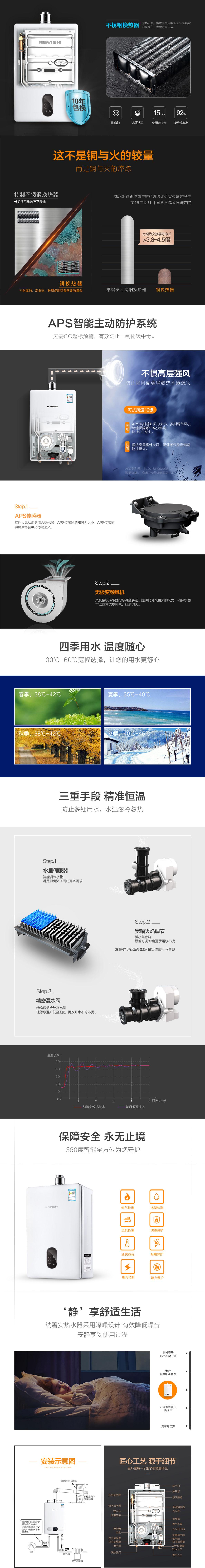 庆东纳碧安燃气热水器