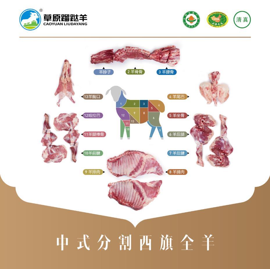 中式分割羊-西旗羊肉