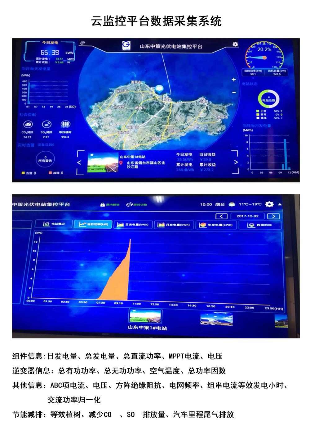 云监控平台数据采集系统