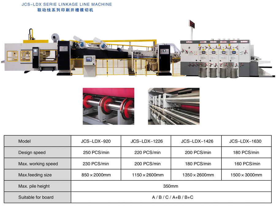 聯動線 JCS-LDX serie linkage line machine
