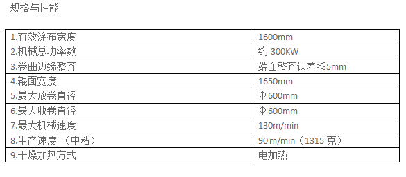 1600PE保护膜涂布机