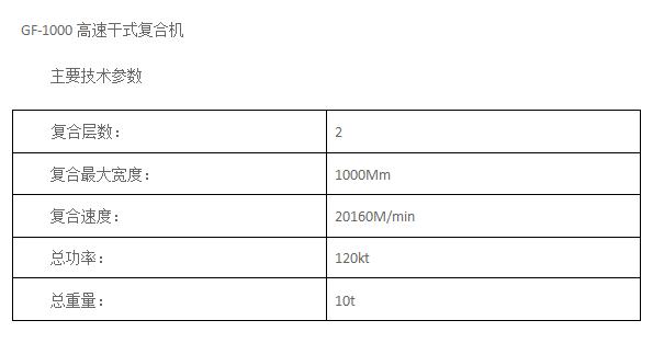 GF-1000高速干式复合机