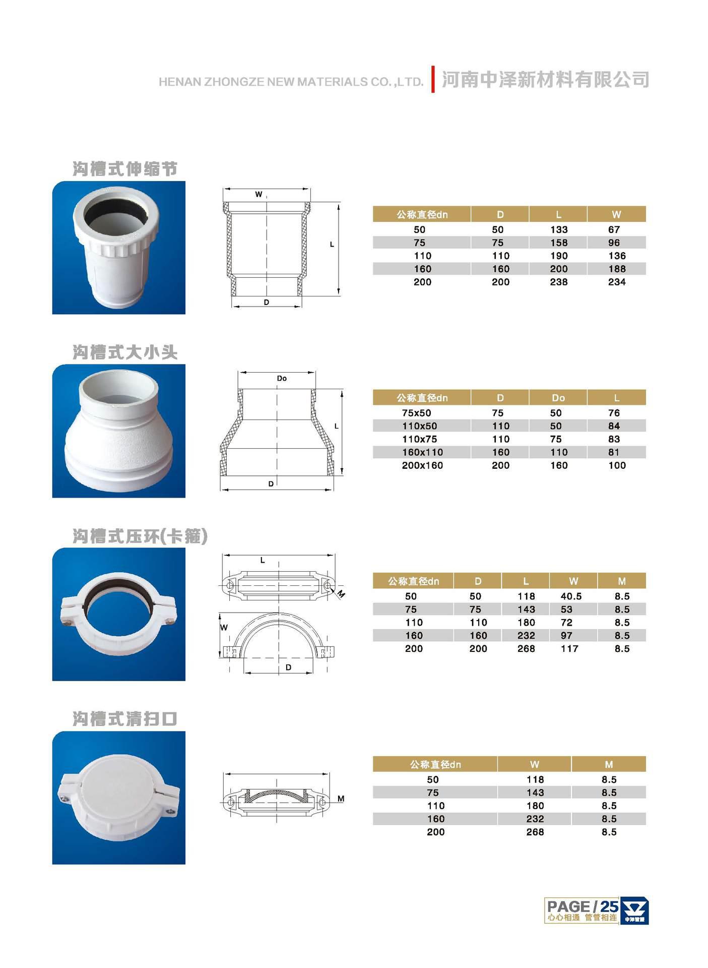 HDPE溝槽式靜音排水管