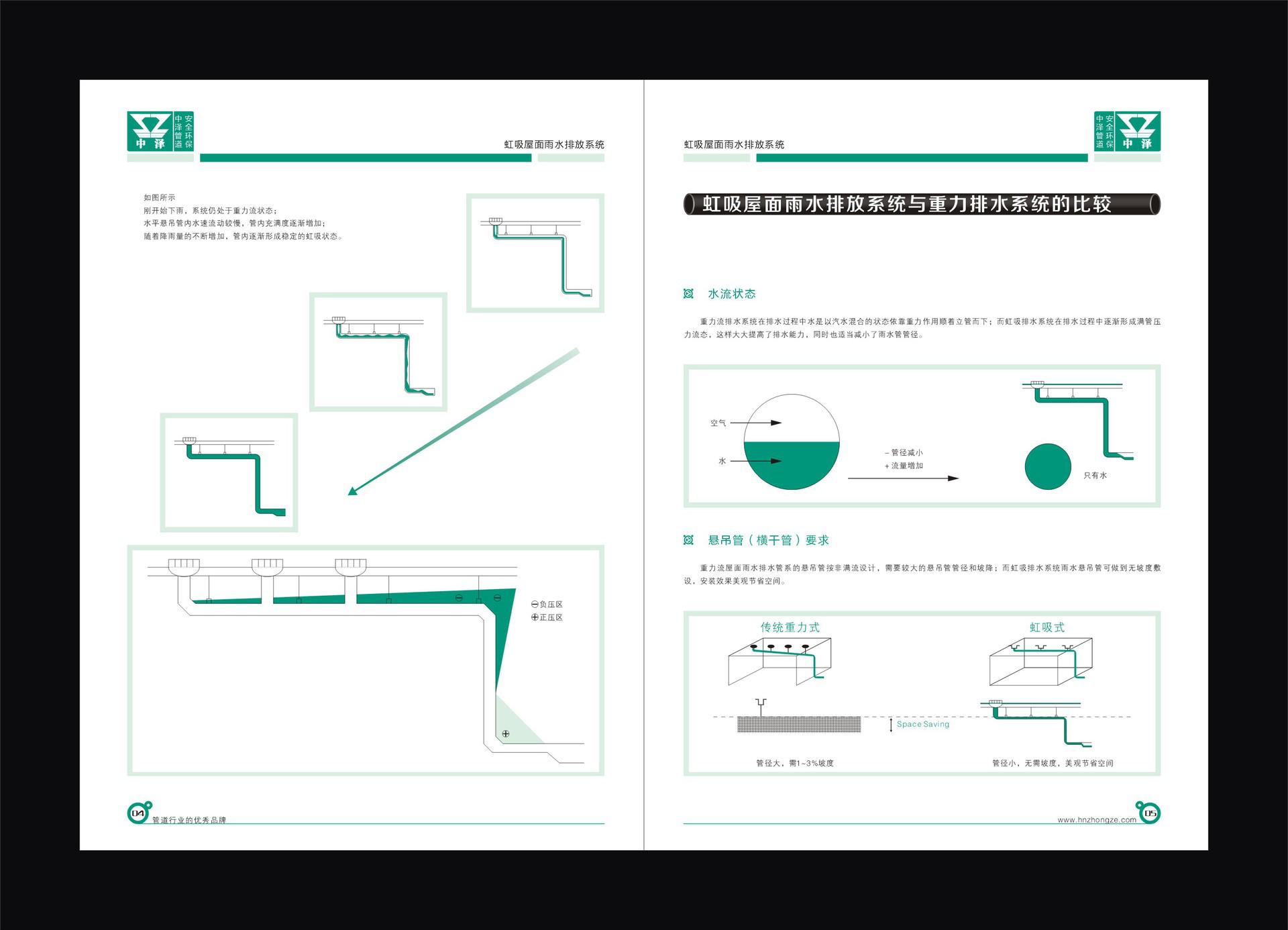 HDPE對接焊同層排水管