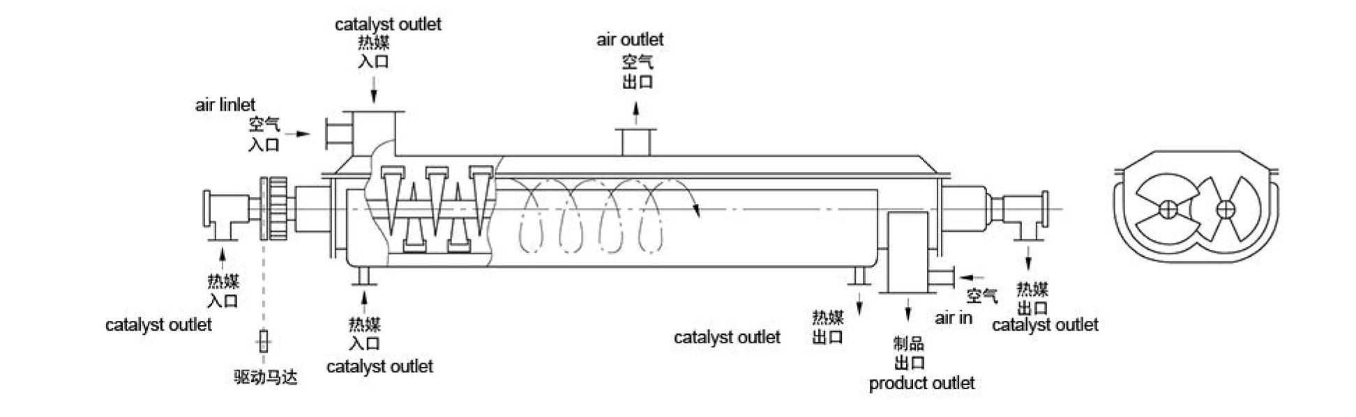 桨叶式烘干机