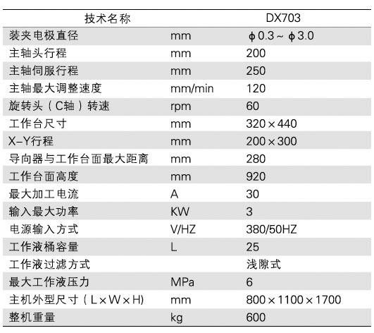 DX703电火花穿孔机