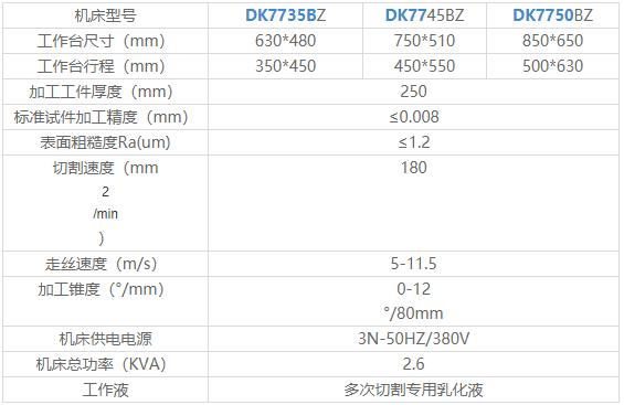 DK7745B