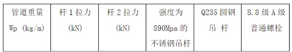 管道抗震支架规范