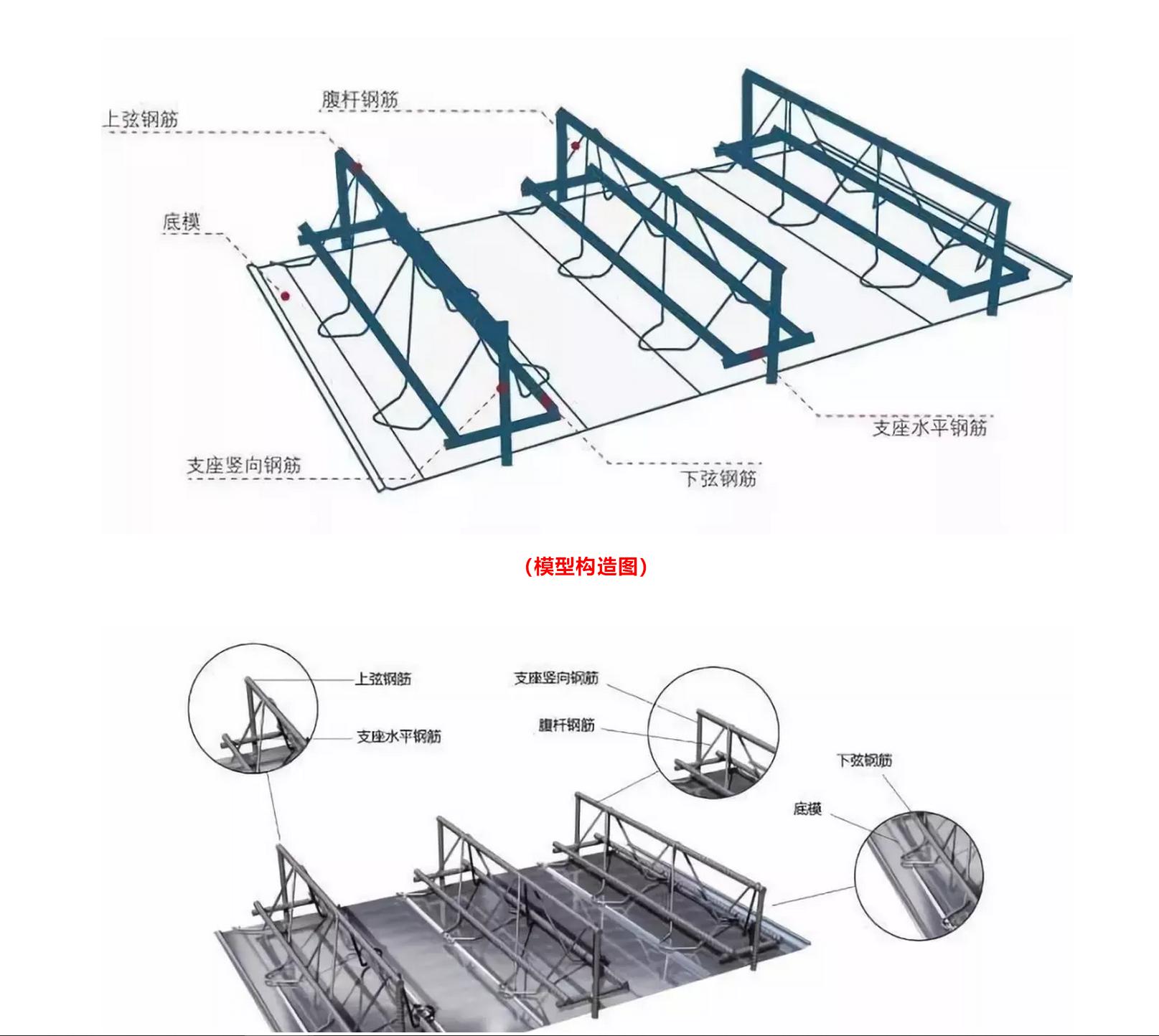 惠州钢筋桁架楼承板