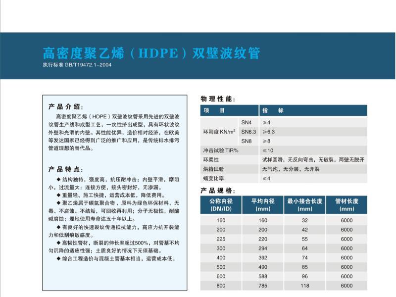 高密度聚乙烯(HDPE)双壁波纹管