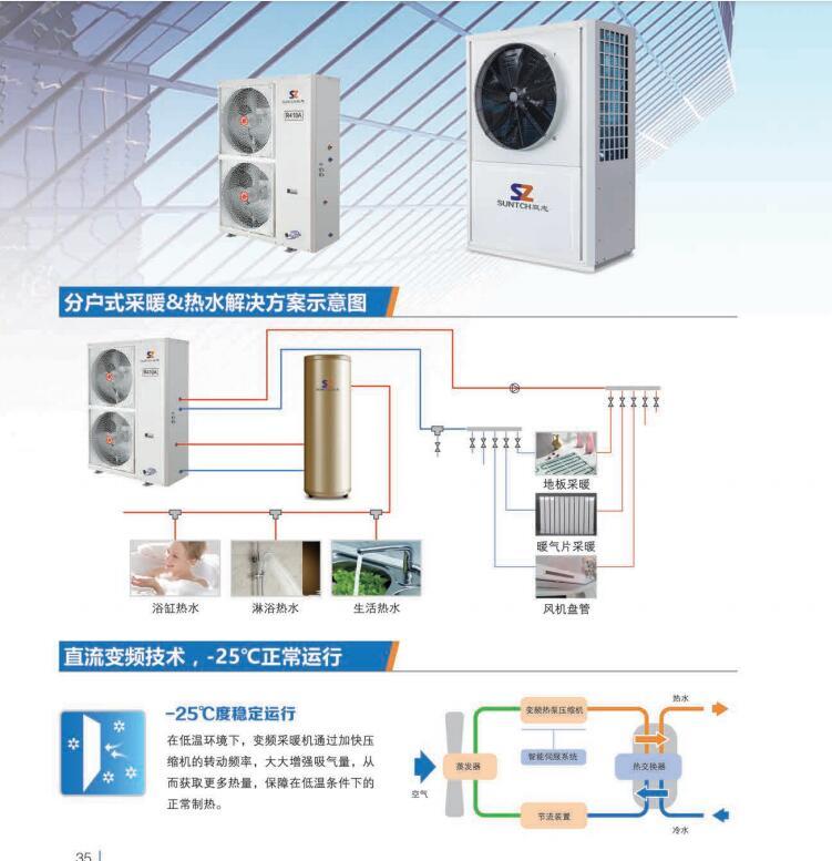 全直流变频热泵三联供机组