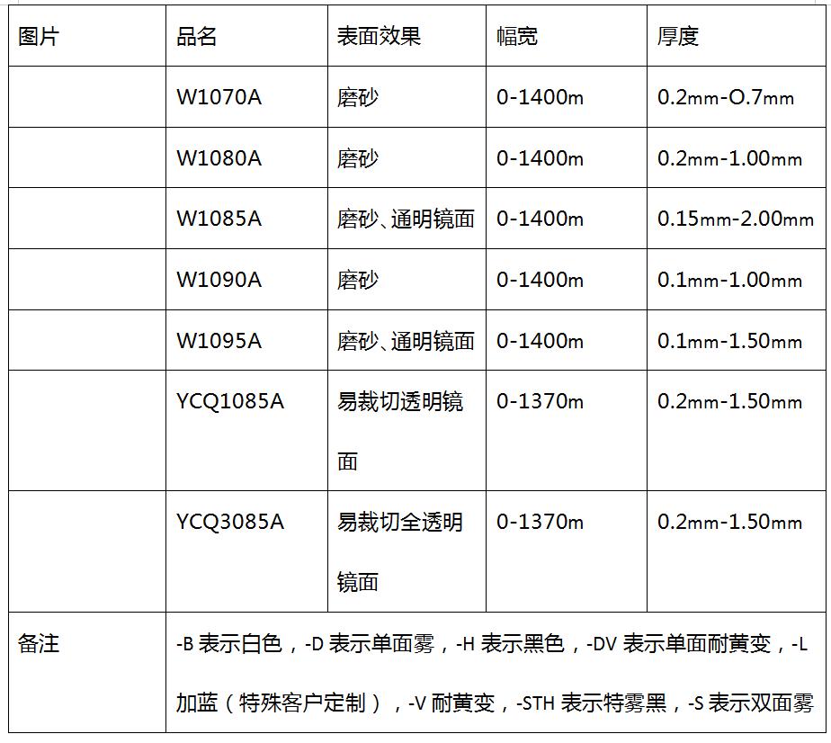 TPU防水袋薄膜+有色TPU薄膜(水袋料)1