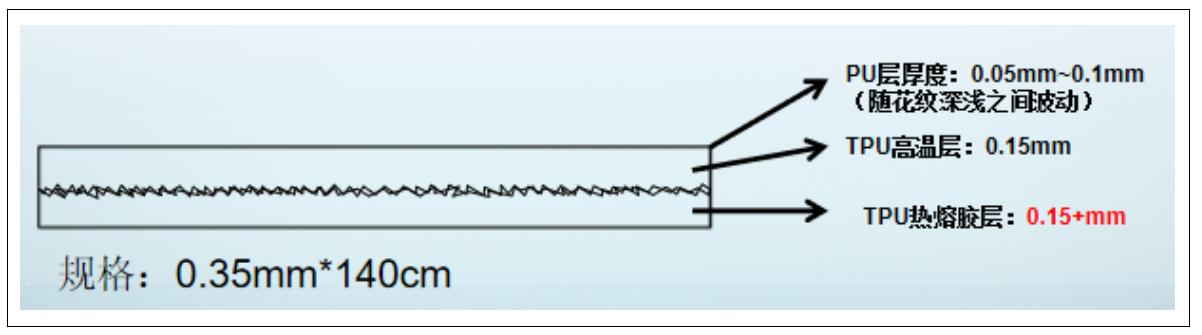 高低温彩膜DIOR系列