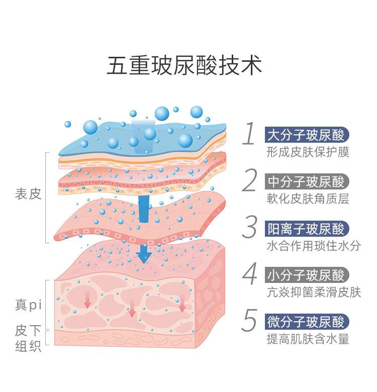 氨基酸水乳
