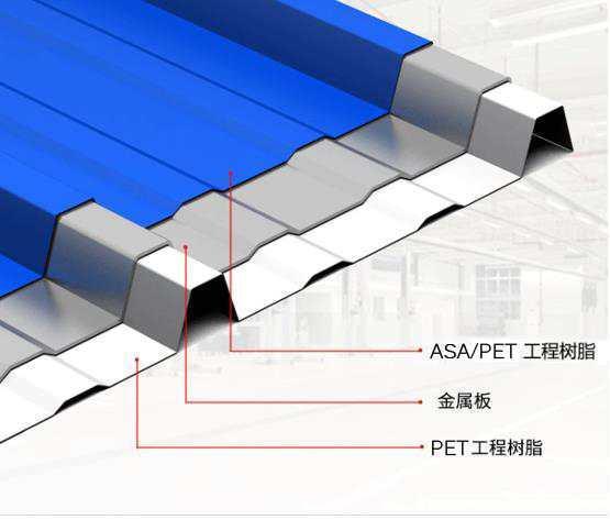 ASA防腐鋼板