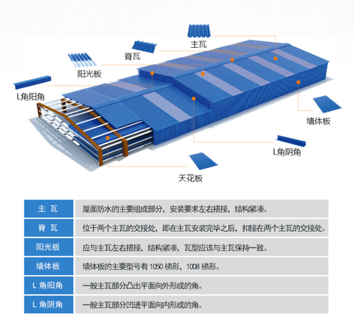 PSP防腐鋼板