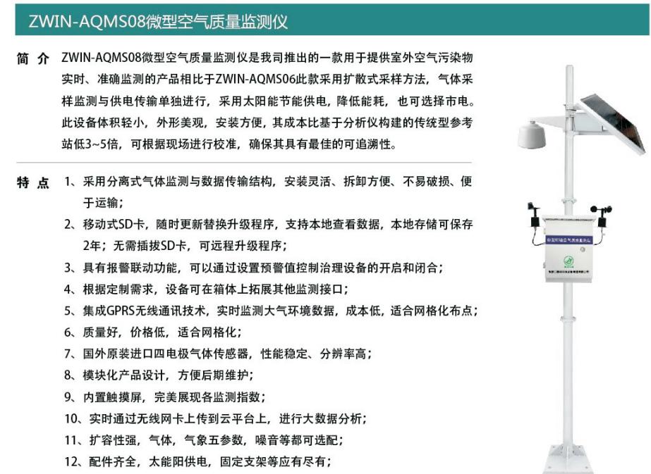 ZWIN-AQMS08微型空氣質量監測儀