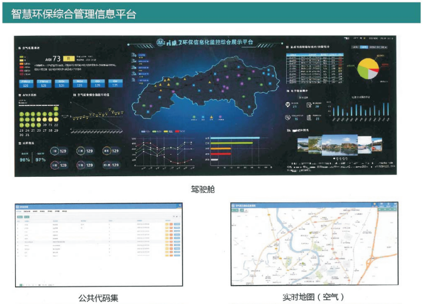 智慧環保綜合管理信息平臺