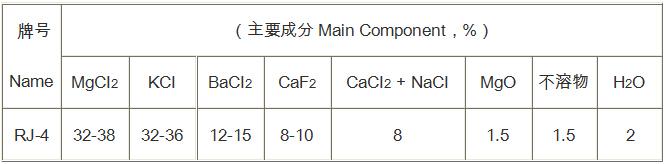 RJ-4熔劑
