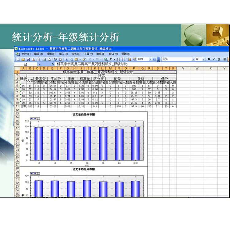 阿瓦提县网络阅卷系统使用