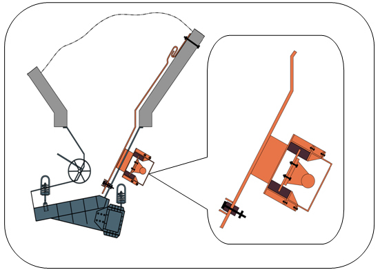 SGZP系列料仓双置式振动破拱排料器