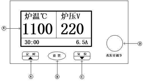YXFL-6H 氟氯離子測定儀