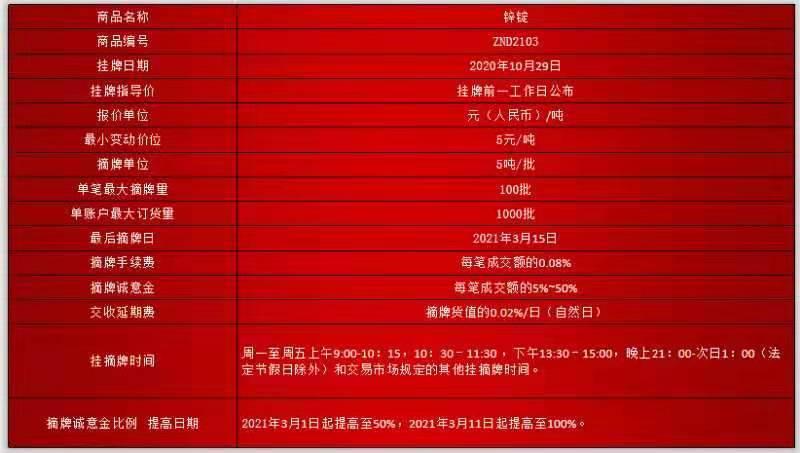 中京商品交易市场开户