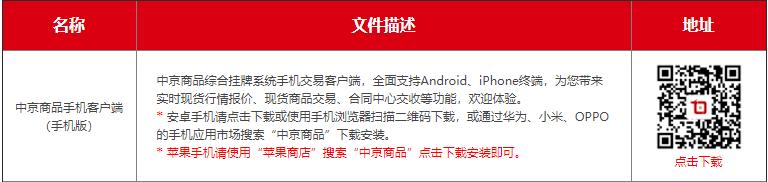 中京商品交易软件下载