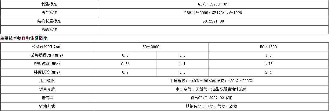 SD342X涡动伸缩蝶阀