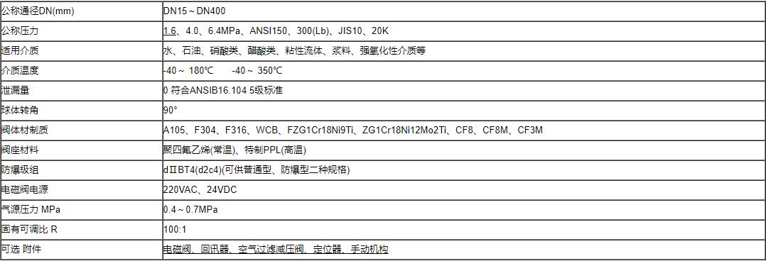 PSRQ641F气动球阀(高平台)
