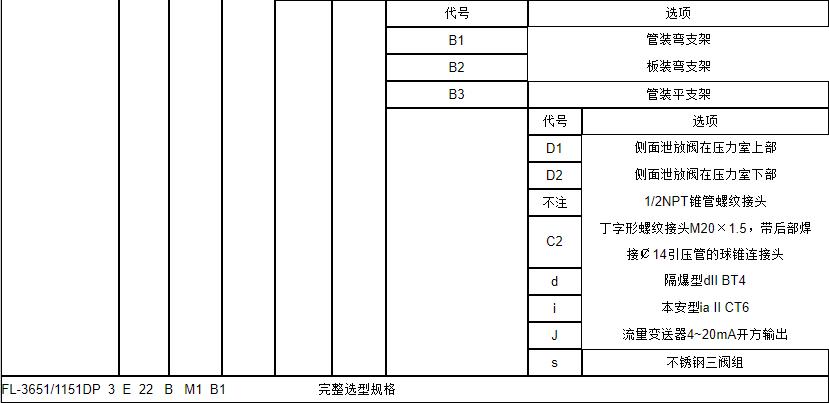 3651/115DP型差压变送器