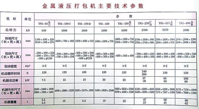 Y81-63~400型金属液压打包机