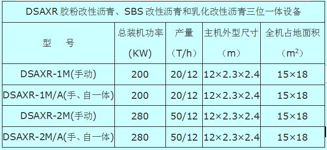 乳化SBS改性沥青设备