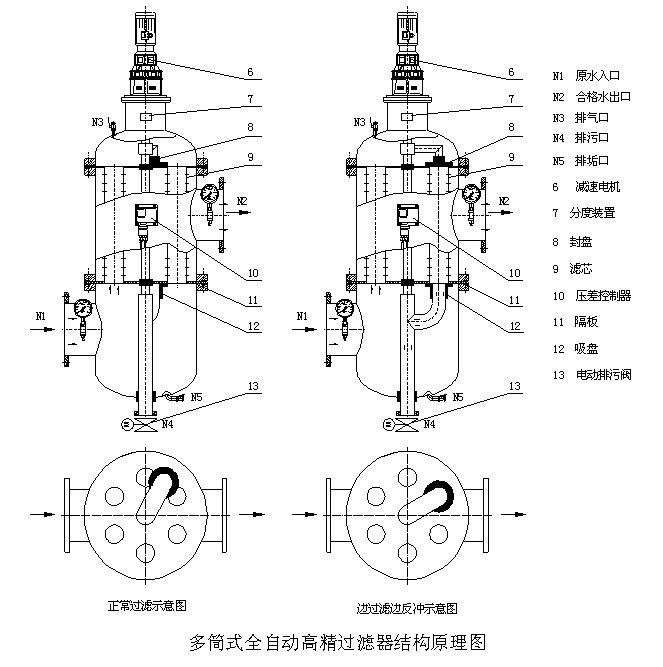 純水設備過濾器