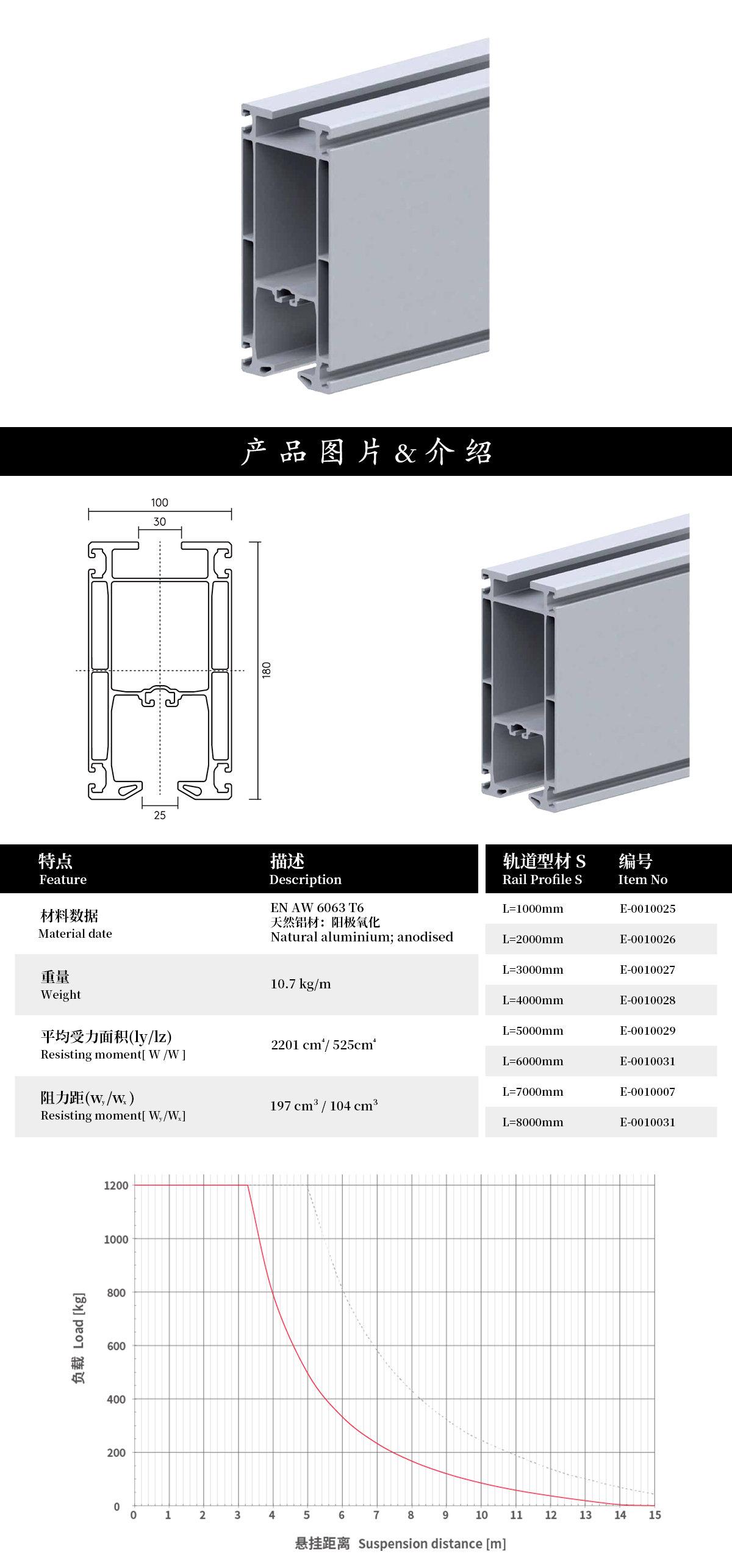 铝合金轨道XL(最大1200kg)