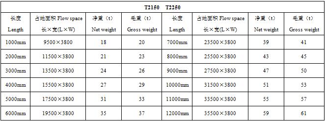 T2150系列深孔钻镗床