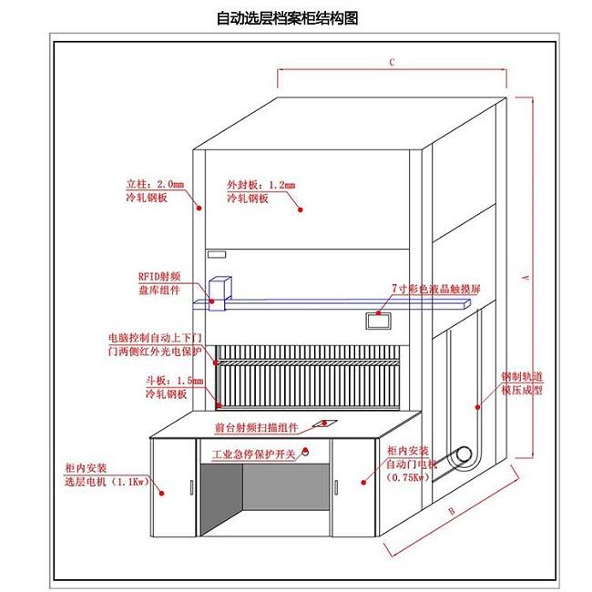 智能自動選層柜