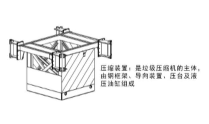 垂直式垃圾压缩站
