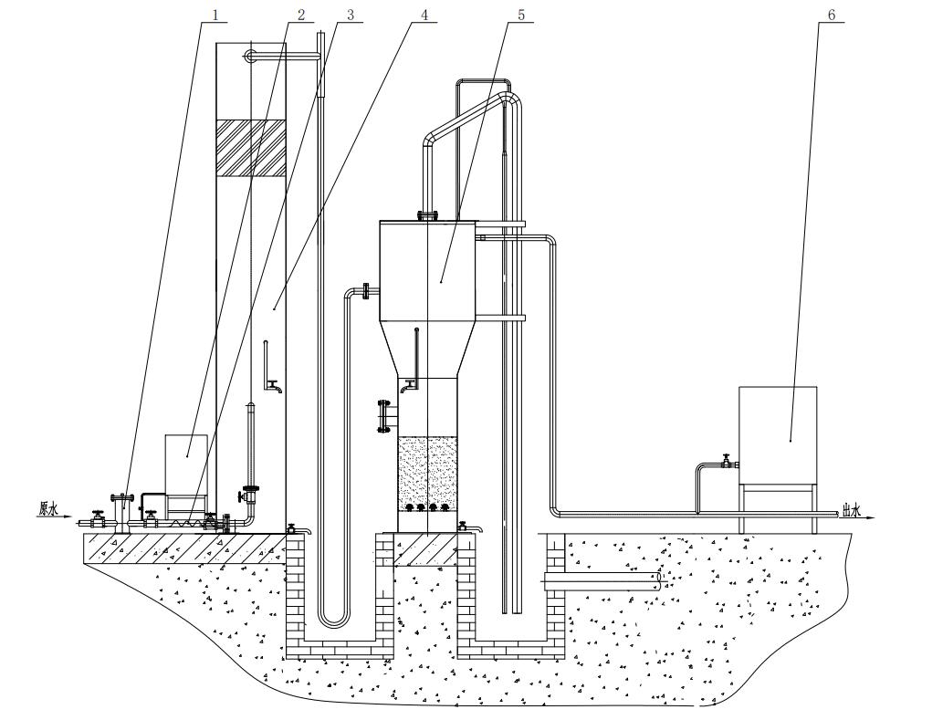 農村一體化凈水設備