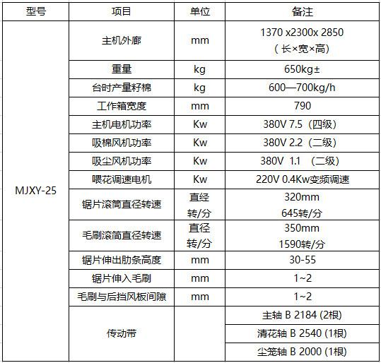 MJXY一40型吸尘自动喂棉轧花机