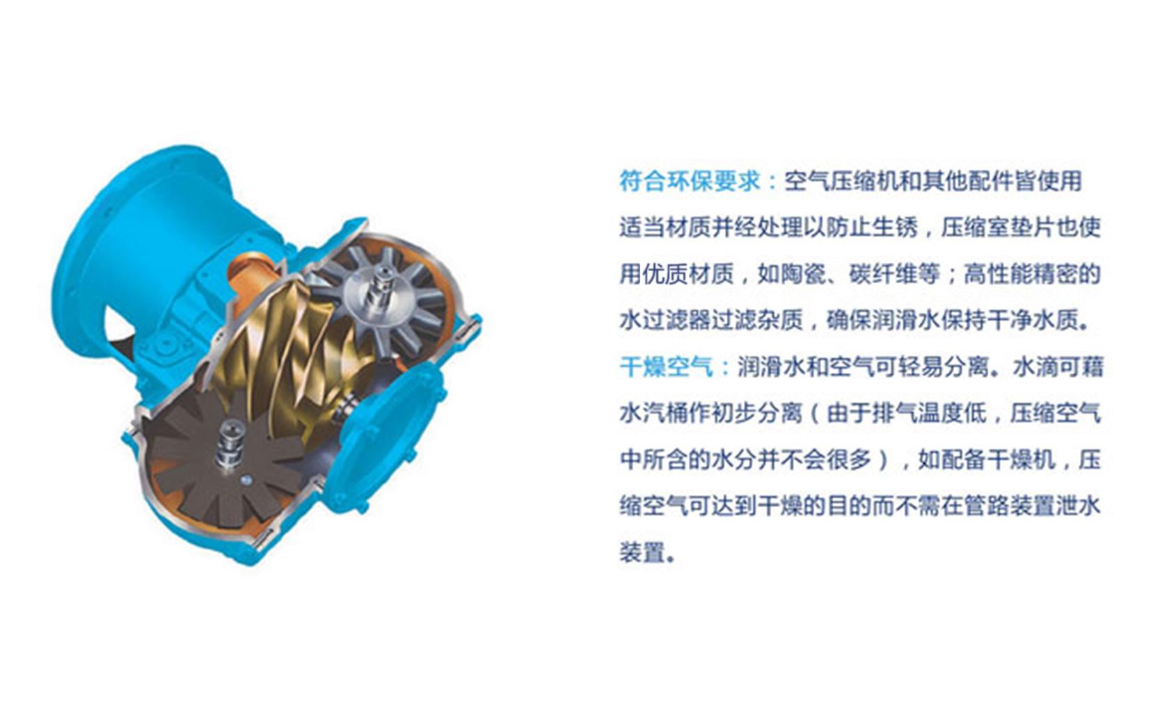 無油水潤滑式空氣壓縮機