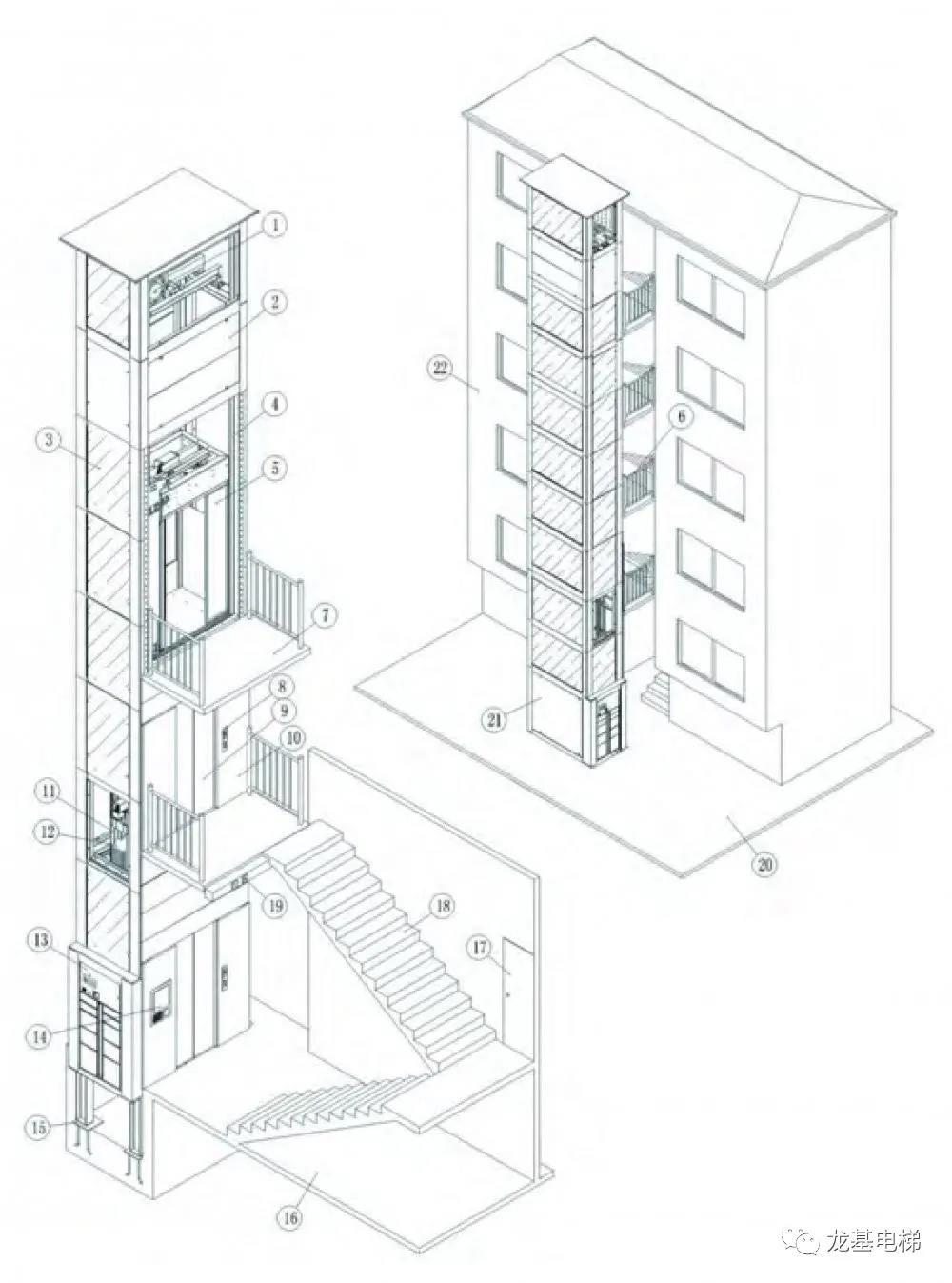 加装电梯公司