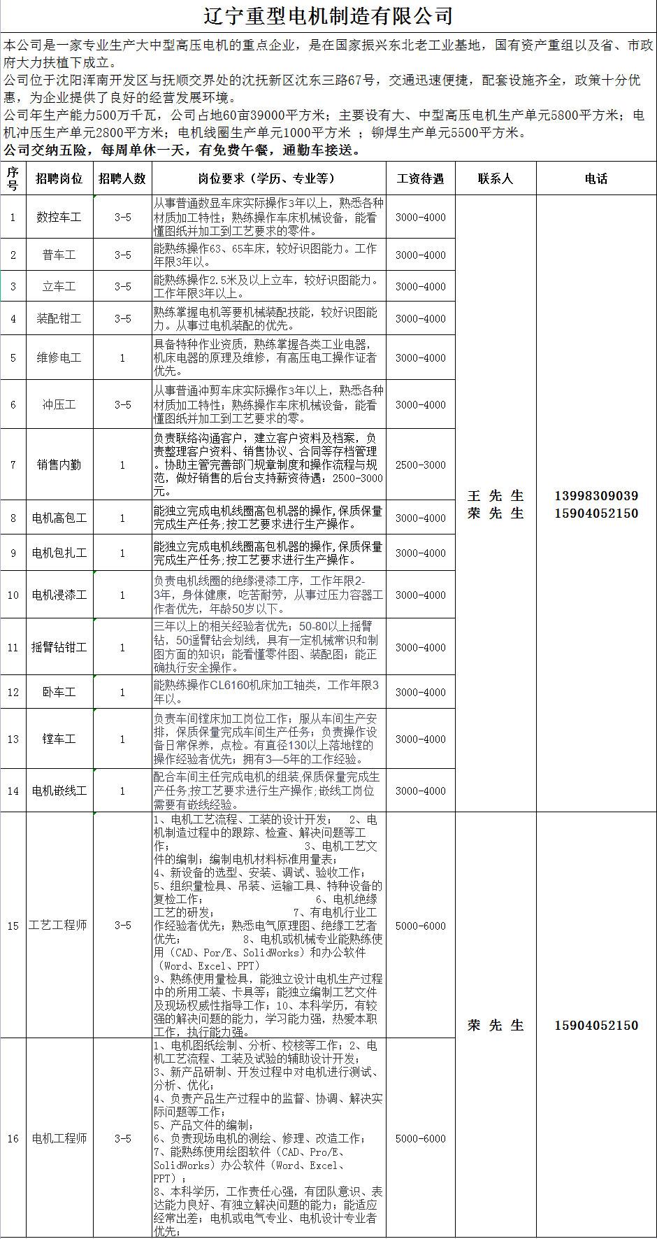 辽宁重型电机制造有限公司