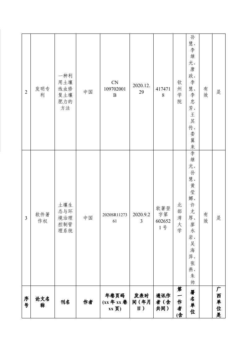广西科学技术奖
