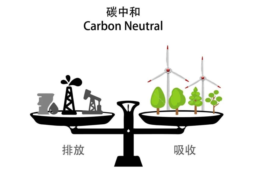 溫室氣體測量