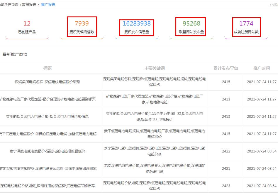 漳州百度推廣案例