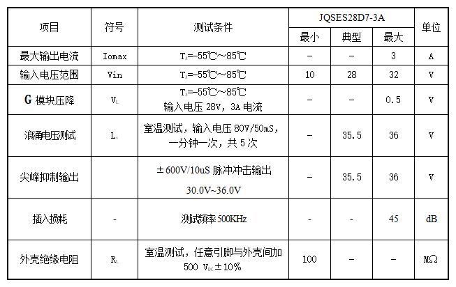 电源滤波器JQSES28C15-3A